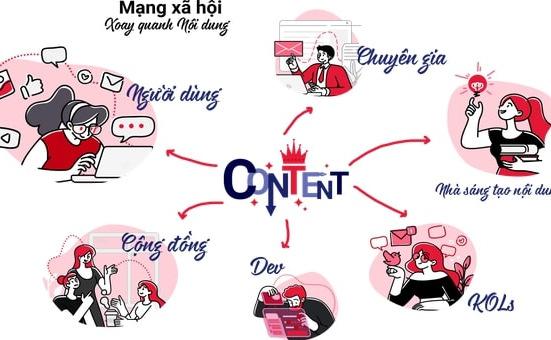 """Đầu tư 1.200 tỉ làm """"mạng xã hội Lotus của người Việt"""""""