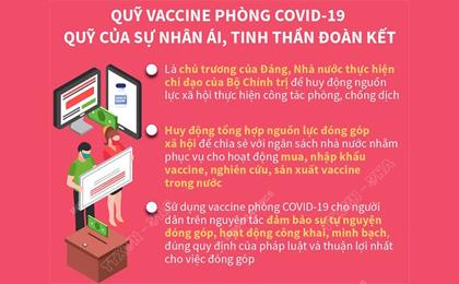 Người VTC chung tay cùng toàn dân ủng hộ Quỹ Vắc xin phòng, chống COVID-19